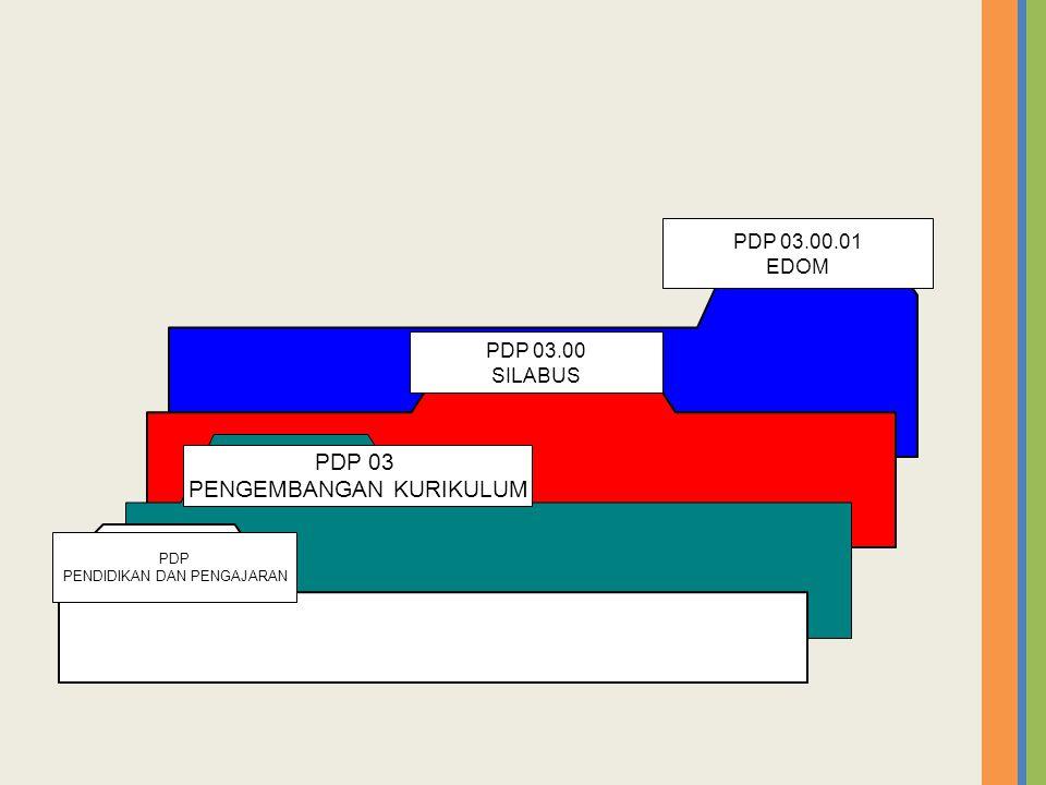 PDP PENDIDIKAN DAN PENGAJARAN PDP 03 PENGEMBANGAN KURIKULUM PDP 03.00 SILABUS PDP 03.00.01 EDOM