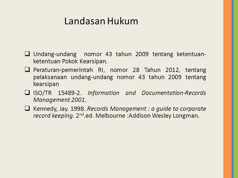 Landasan Hukum  Undang-undang nomor 43 tahun 2009 tentang ketentuan- ketentuan Pokok Kearsipan.  Peraturan-pemerintah RI, nomor 28 Tahun 2012, tenta