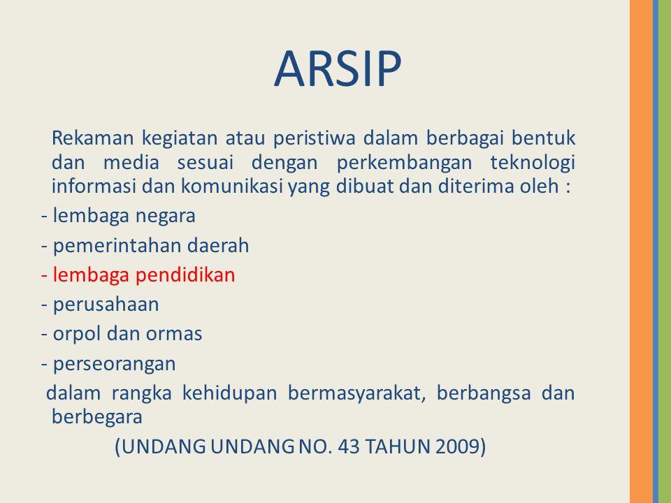 ARSIP Rekaman kegiatan atau peristiwa dalam berbagai bentuk dan media sesuai dengan perkembangan teknologi informasi dan komunikasi yang dibuat dan di
