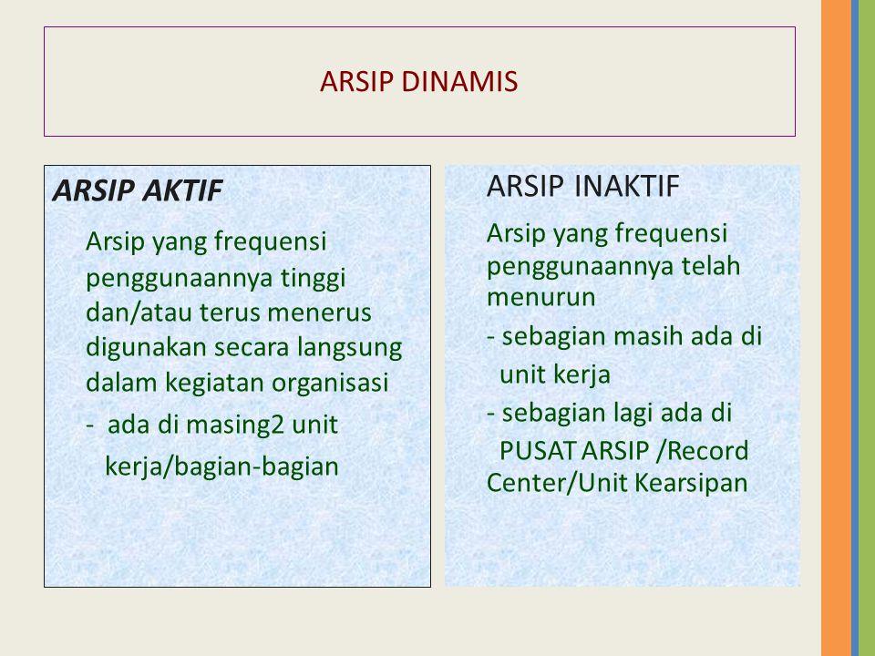 ARSIP DINAMIS ARSIP AKTIF Arsip yang frequensi penggunaannya tinggi dan/atau terus menerus digunakan secara langsung dalam kegiatan organisasi - ada d