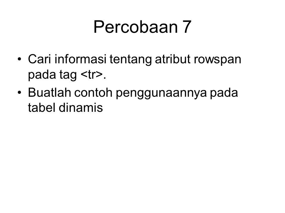 Percobaan 7 Cari informasi tentang atribut rowspan pada tag.