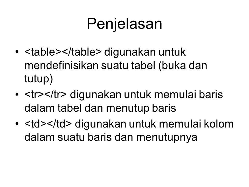 Penjelasan digunakan untuk mendefinisikan suatu tabel (buka dan tutup) digunakan untuk memulai baris dalam tabel dan menutup baris digunakan untuk memulai kolom dalam suatu baris dan menutupnya