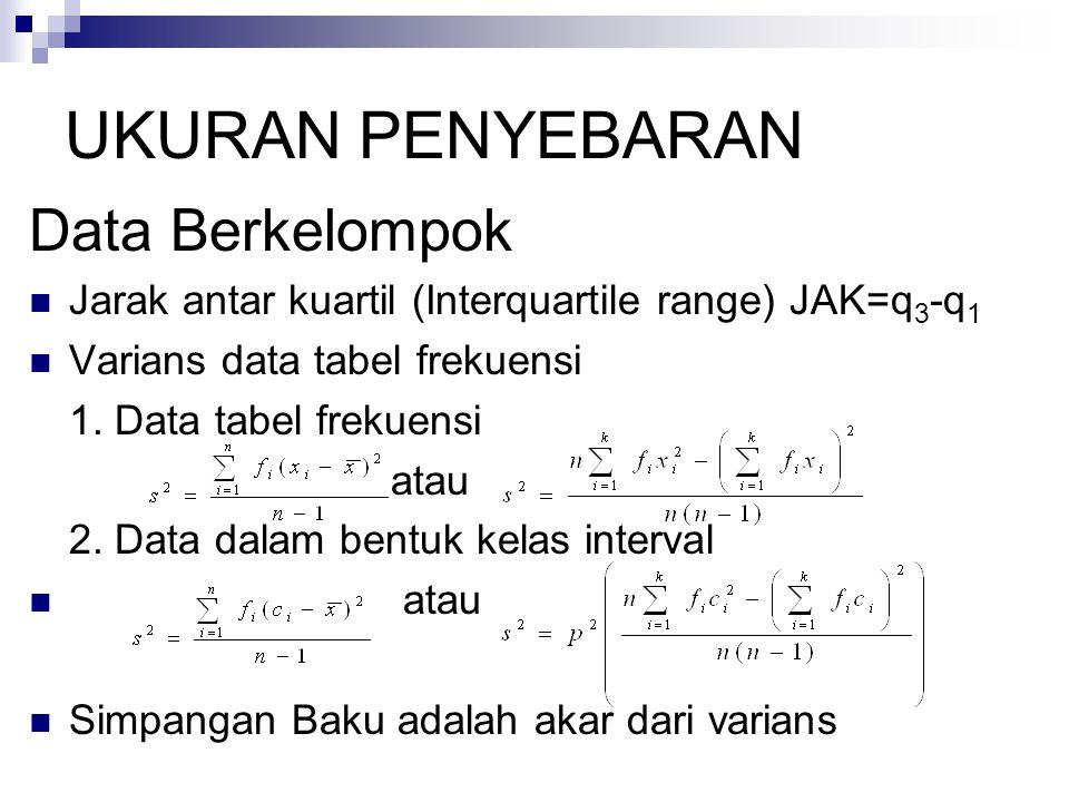 UKURAN PENYEBARAN Data Berkelompok Jarak antar kuartil (Interquartile range) JAK=q 3 -q 1 Varians data tabel frekuensi 1. Data tabel frekuensi atau 2.