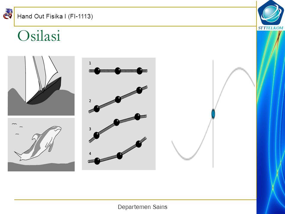 Hand Out Fisika I (FI-1113) Departemen Sains Benda 4 kg digantung pada sebuah pegas dengan k = 400 N/m.