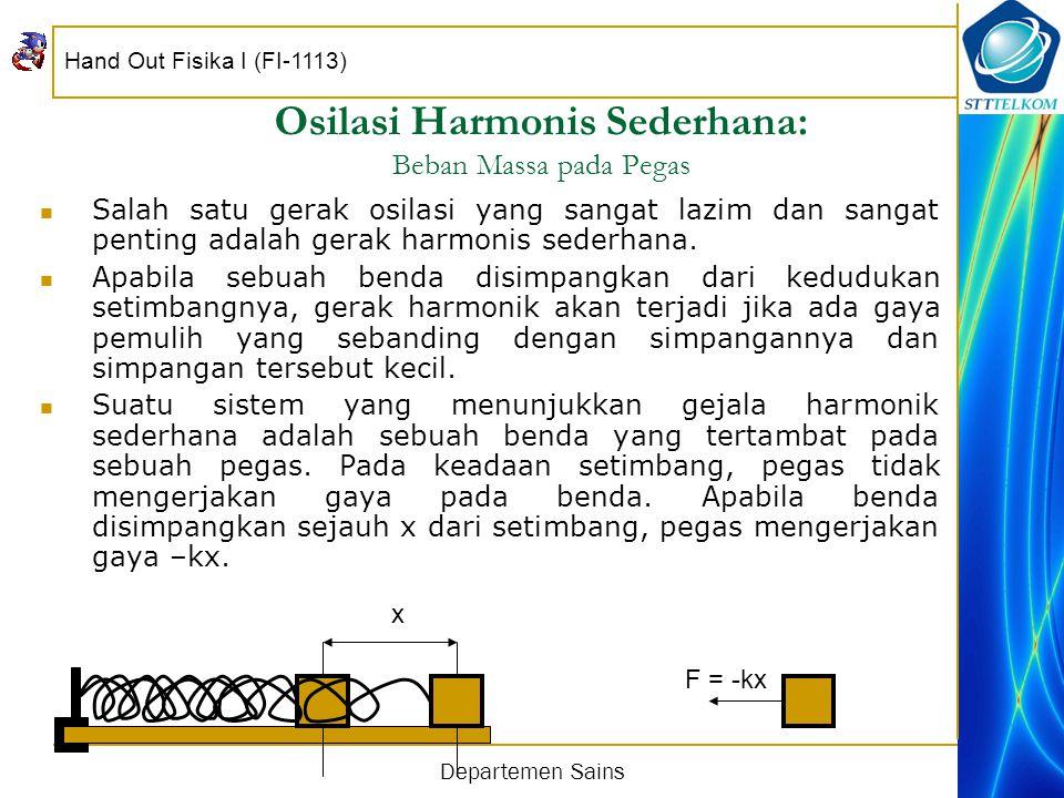 Hand Out Fisika I (FI-1113) Departemen Sains Bandul Sederhana θ mg sinθ mg cosθ L Perhatikan sebuah bandul bermassa m yang digantungkan pada ujung tali sepanjang L, massa tali di abaikan dan tegangan tali T.