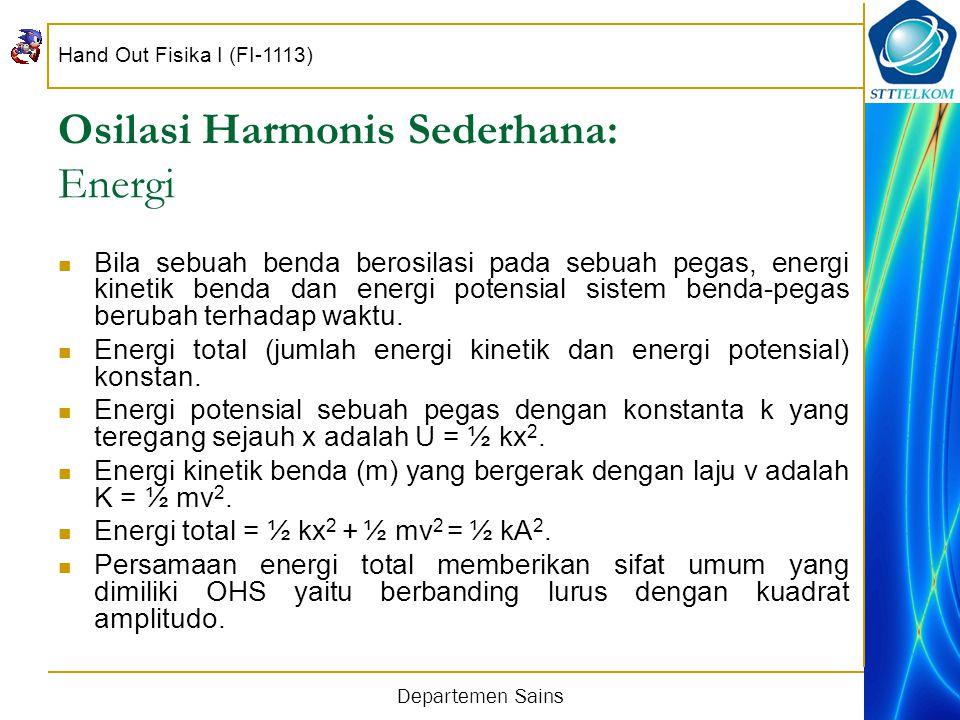 Hand Out Fisika I (FI-1113) Departemen Sains Osilasi Harmonis Sederhana: Energi Bila sebuah benda berosilasi pada sebuah pegas, energi kinetik benda d
