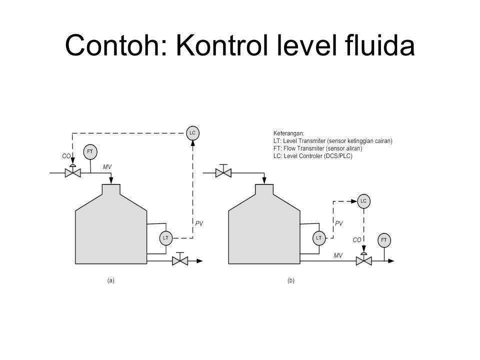 Contoh: Kontrol level fluida