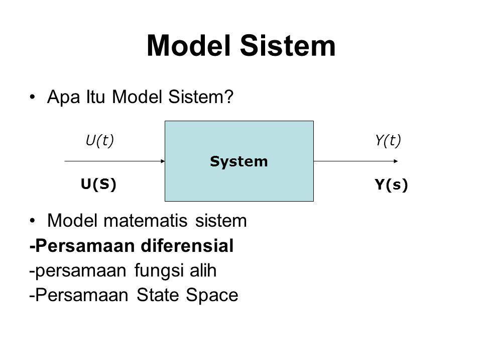 Model Sistem Apa Itu Model Sistem? Model matematis sistem -Persamaan diferensial -persamaan fungsi alih -Persamaan State Space System U(t)Y(t) U(S) Y(
