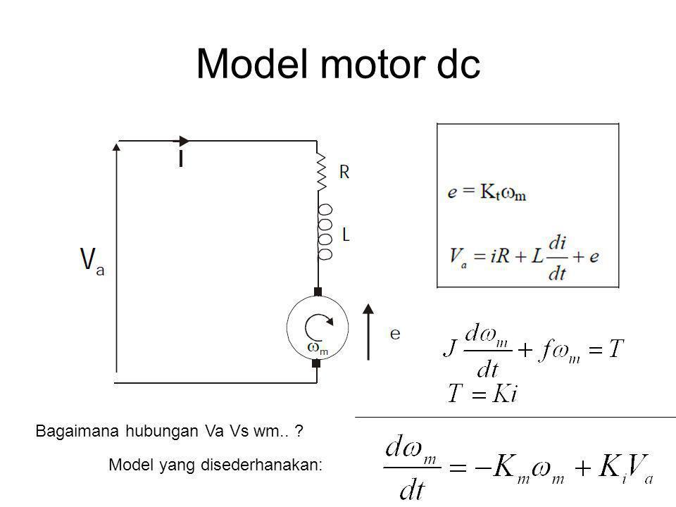 Model motor dc Bagaimana hubungan Va Vs wm.. ? Model yang disederhanakan: