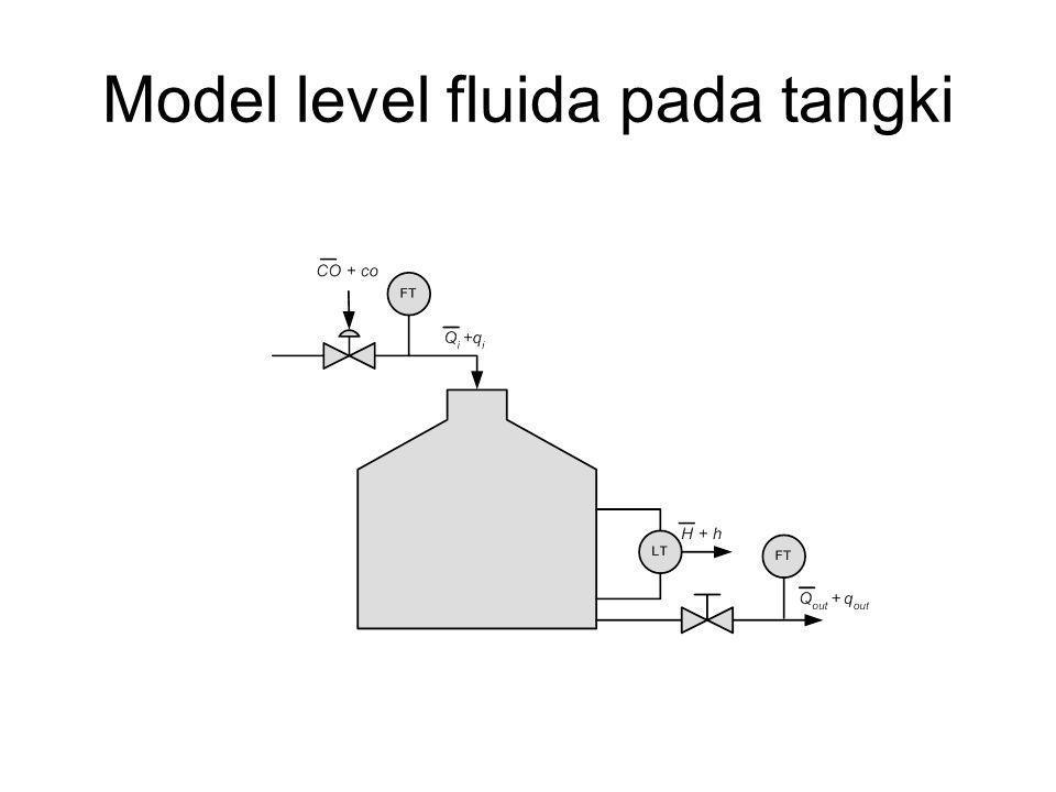 Model level fluida pada tangki