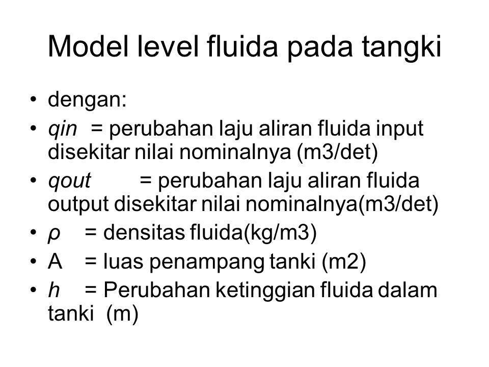 Model level fluida pada tangki dengan: qin = perubahan laju aliran fluida input disekitar nilai nominalnya (m3/det) qout = perubahan laju aliran fluid