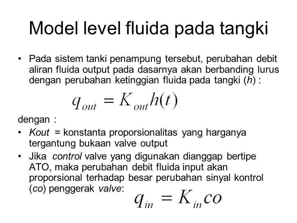 Model level fluida pada tangki Pada sistem tanki penampung tersebut, perubahan debit aliran fluida output pada dasarnya akan berbanding lurus dengan p