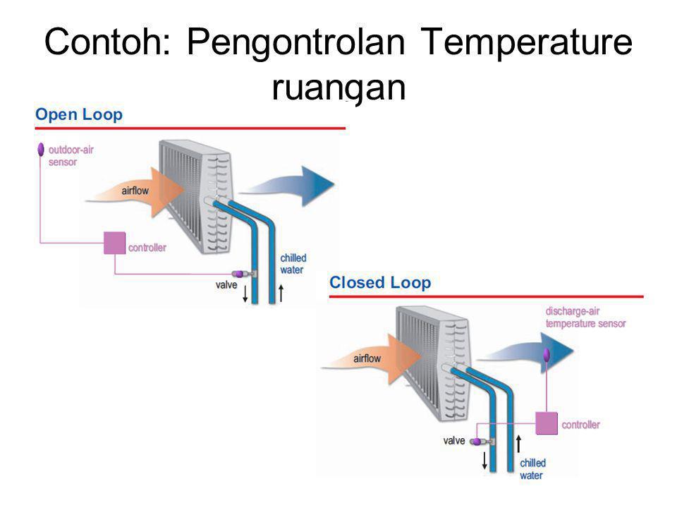 Contoh: Pengontrolan Temperature ruangan