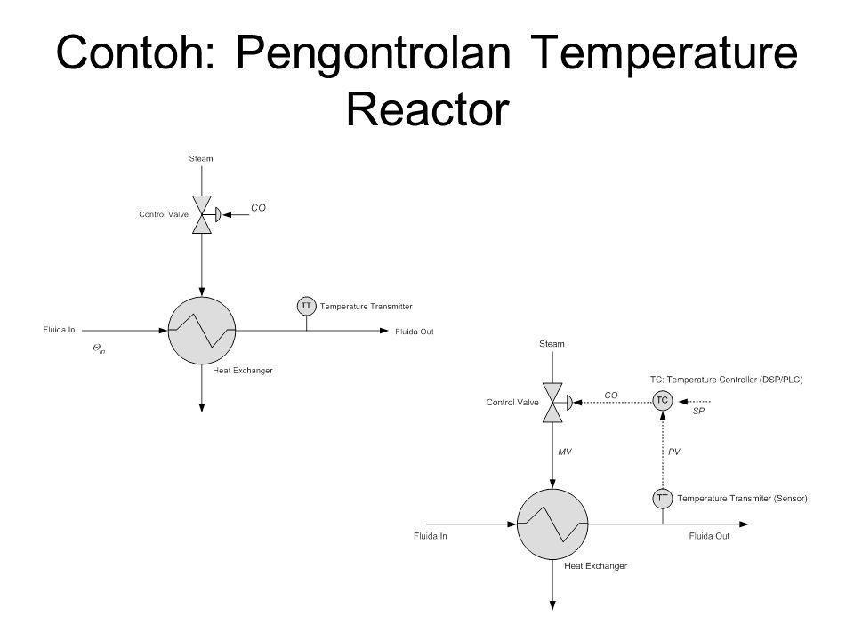 Contoh: Pengontrolan Temperature Reactor