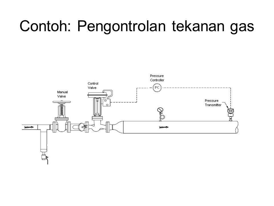 Model level fluida pada tangki dengan: qin = perubahan laju aliran fluida input disekitar nilai nominalnya (m3/det) qout = perubahan laju aliran fluida output disekitar nilai nominalnya(m3/det) ρ = densitas fluida(kg/m3) A = luas penampang tanki (m2) h = Perubahan ketinggian fluida dalam tanki (m)