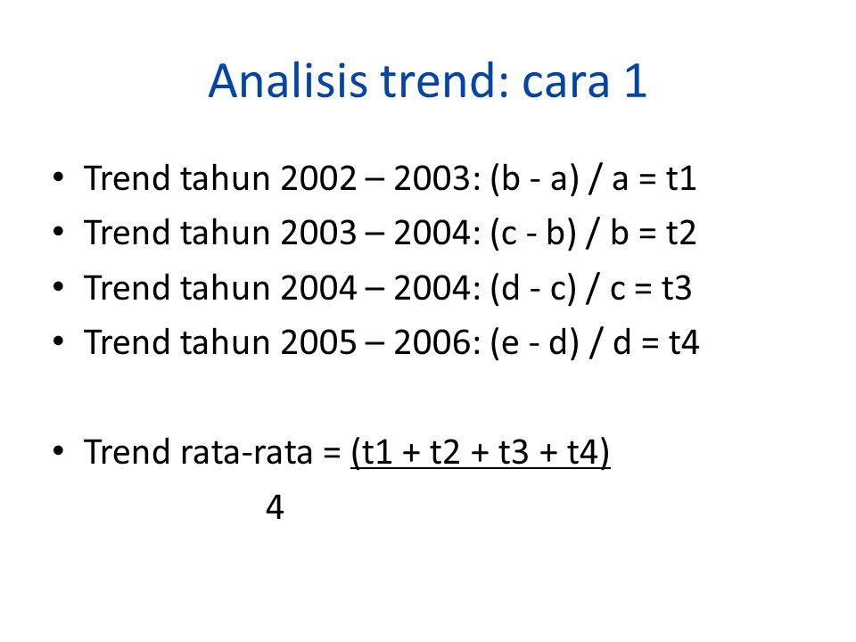 Analisis trend: cara 1 Trend tahun 2002 – 2003: (b - a) / a = t1 Trend tahun 2003 – 2004: (c - b) / b = t2 Trend tahun 2004 – 2004: (d - c) / c = t3 Trend tahun 2005 – 2006: (e - d) / d = t4 Trend rata-rata = (t1 + t2 + t3 + t4) 4