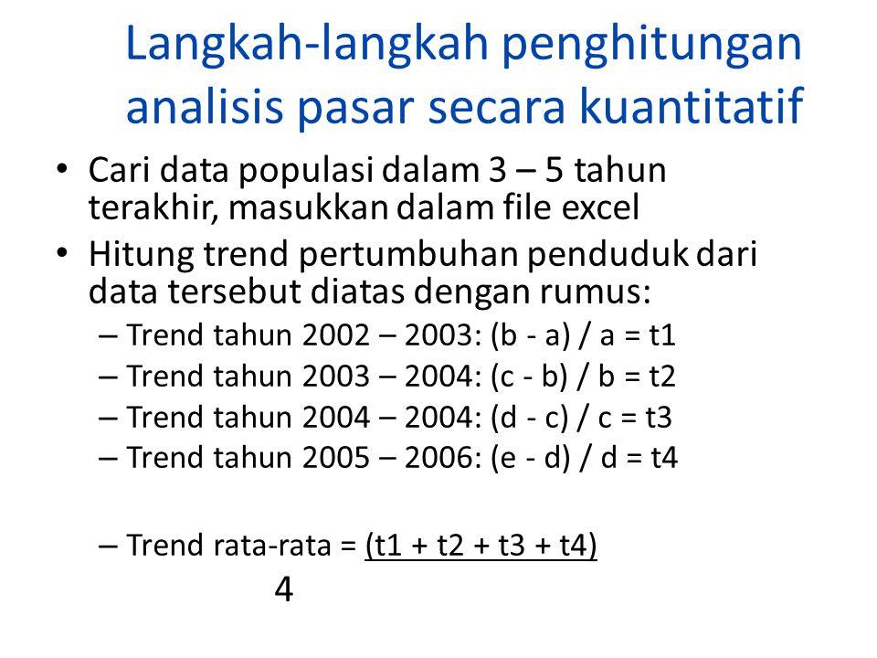 Langkah-langkah penghitungan analisis pasar secara kuantitatif Cari data populasi dalam 3 – 5 tahun terakhir, masukkan dalam file excel Hitung trend pertumbuhan penduduk dari data tersebut diatas dengan rumus: – Trend tahun 2002 – 2003: (b - a) / a = t1 – Trend tahun 2003 – 2004: (c - b) / b = t2 – Trend tahun 2004 – 2004: (d - c) / c = t3 – Trend tahun 2005 – 2006: (e - d) / d = t4 – Trend rata-rata = (t1 + t2 + t3 + t4) 4