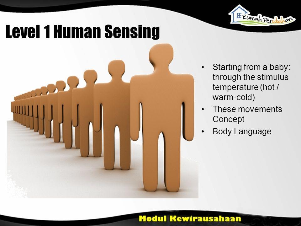 Self-potential, the four main elements 1.Mind 2.Body 3.Heart 4.Soul Dari perilaku yang efektif untuk menjadi luar biasa.