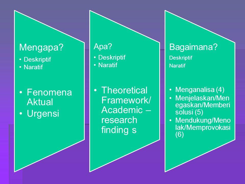 Mengapa? Deskriptif Naratif Fenomena Aktual Urgensi Apa? Deskriptif Naratif Theoretical Framework/ Academic – research finding s Bagaimana? Deskriptif