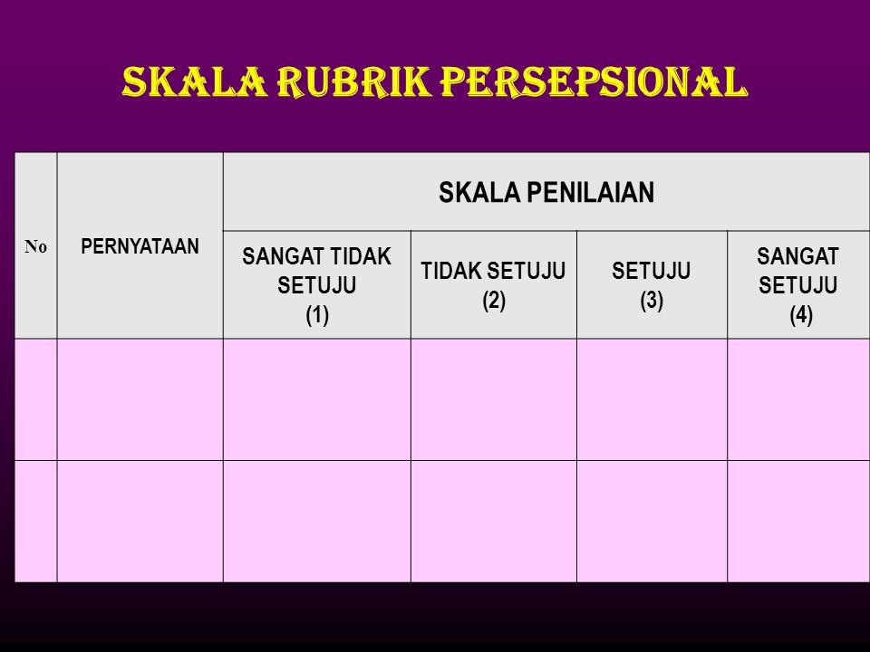 SKALA RUBRIK PERSEPSIONAL No PERNYATAAN SKALA PENILAIAN SANGAT TIDAK SETUJU (1) TIDAK SETUJU (2) SETUJU (3) SANGAT SETUJU (4)