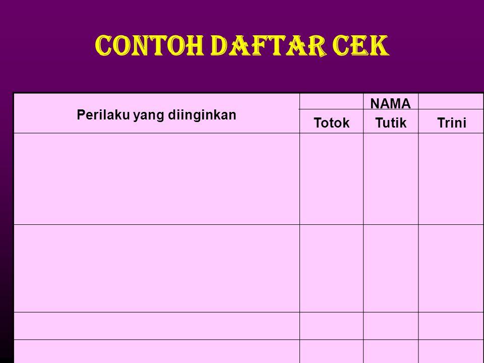 Contoh Daftar cek Perilaku yang diinginkan Totok NAMA TutikTrini