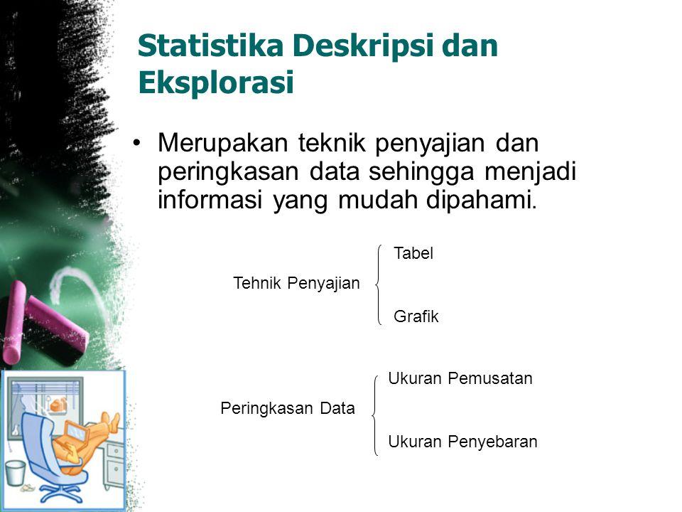 Penyajian Data Tabel  Data Kualitatif  Data Kuantitatif Gambar/Grafik  Data Kualitatif Pie Chart Bar Chart  Data Kuantitatif Histogram Diagram Dahan Daun Diagram Kotak Garis Plot Garis Scatter Plot Survival Plot