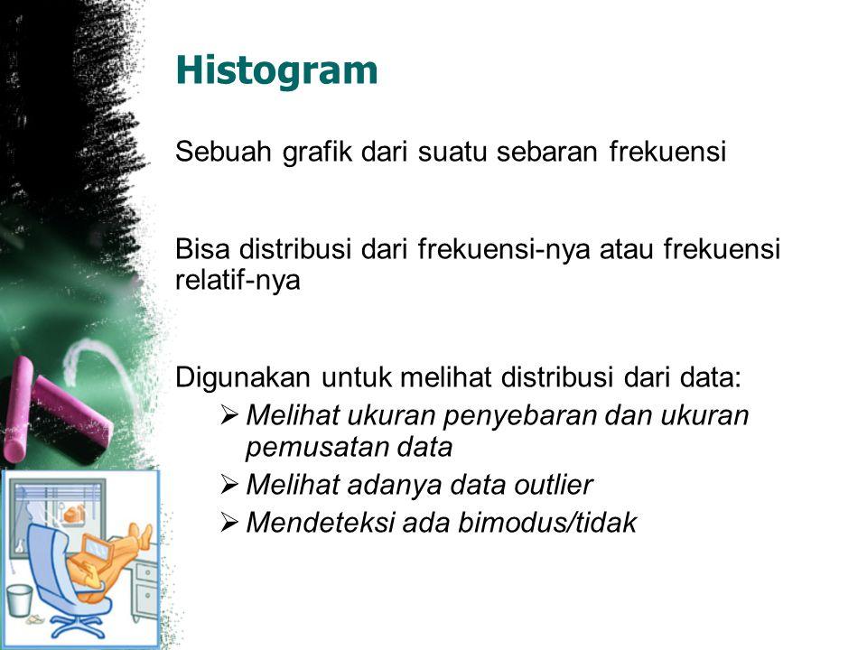 Histogram Sebuah grafik dari suatu sebaran frekuensi Bisa distribusi dari frekuensi-nya atau frekuensi relatif-nya Digunakan untuk melihat distribusi dari data:  Melihat ukuran penyebaran dan ukuran pemusatan data  Melihat adanya data outlier  Mendeteksi ada bimodus/tidak