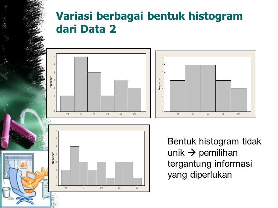 Variasi berbagai bentuk histogram dari Data 2 Bentuk histogram tidak unik  pemilihan tergantung informasi yang diperlukan