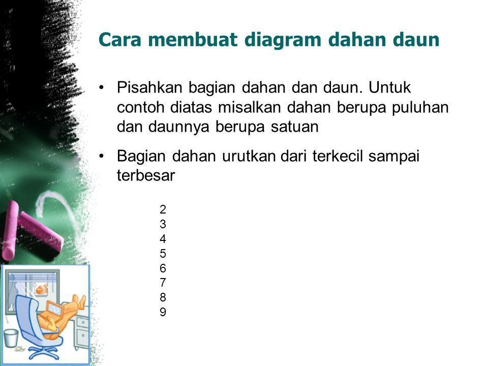 Cara membuat diagram dahan daun Pisahkan bagian dahan dan daun. Untuk contoh diatas misalkan dahan berupa puluhan dan daunnya berupa satuan Bagian dah