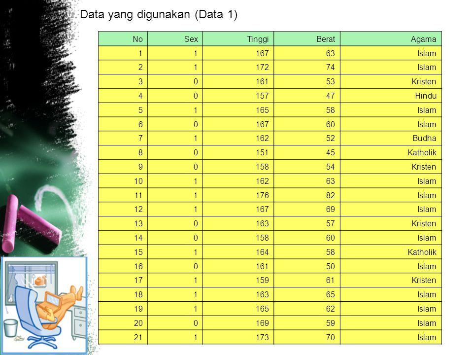 Pie Chart Digunakan untuk menampilkan data kategorik khususnya data nominal Menunjukkan distribusi data dalam group (total 100%) Disajikan dalam bentuk %, terkadang perlu menyajikan pula jumlah data