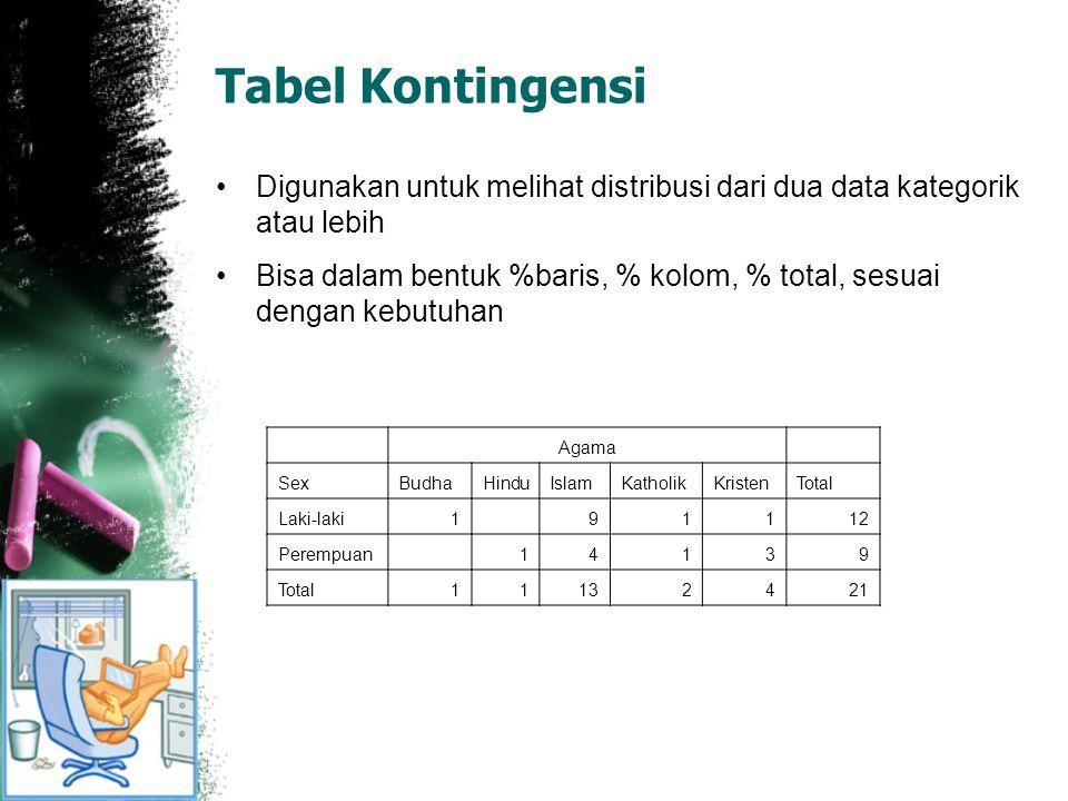 Tabel Kontingensi Digunakan untuk melihat distribusi dari dua data kategorik atau lebih Bisa dalam bentuk %baris, % kolom, % total, sesuai dengan kebu