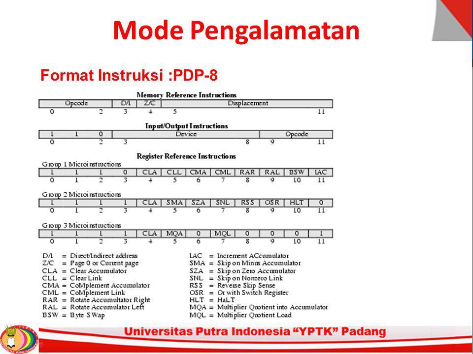 Mode Pengalamatan Format Instruksi :PDP-8