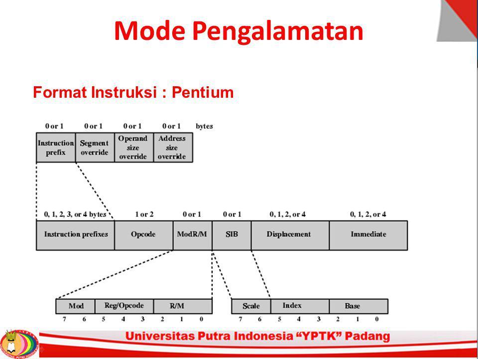 Mode Pengalamatan Format Instruksi : Pentium