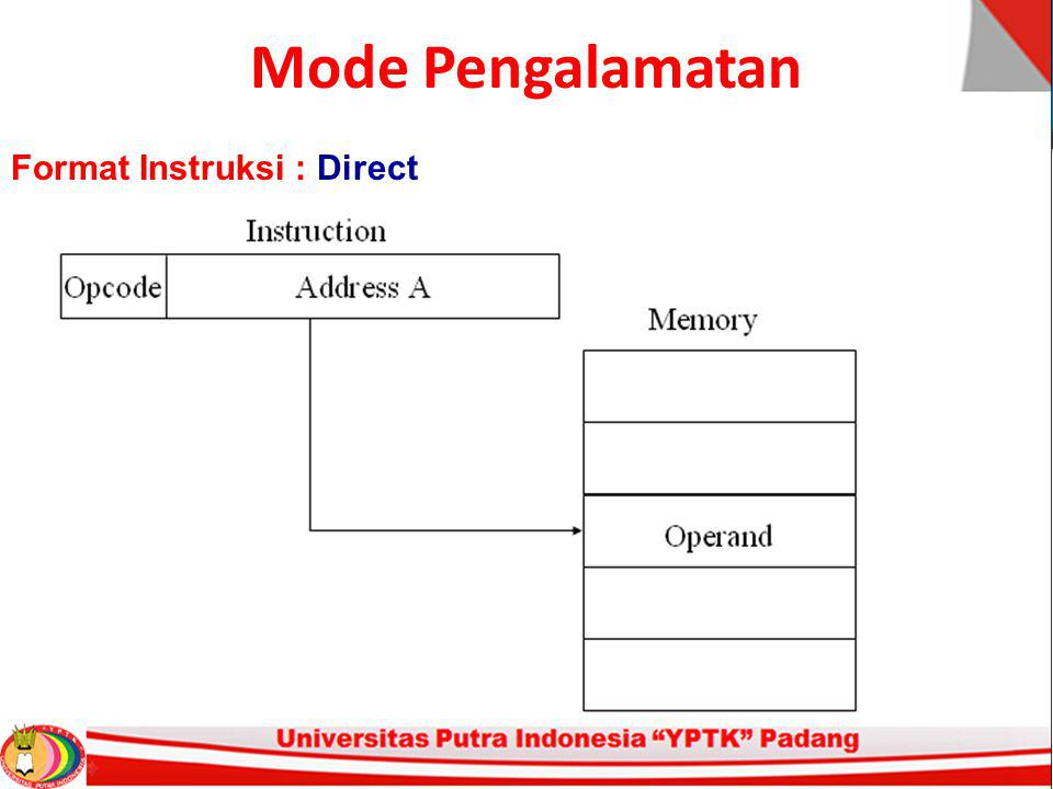 Mode Pengalamatan Format Instruksi : Direct