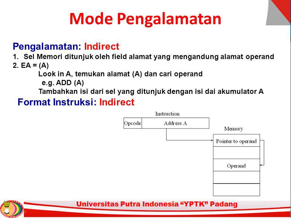 Mode Pengalamatan Pengalamatan: Indirect 1.Sel Memori ditunjuk oleh field alamat yang mengandung alamat operand 2. EA = (A) Look in A, temukan alamat