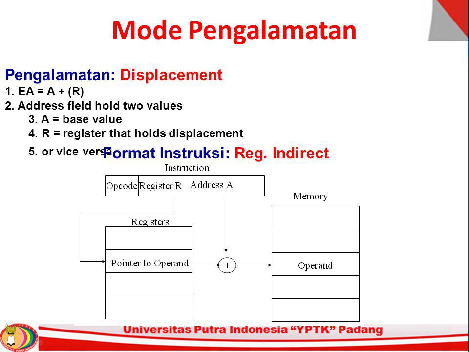 Mode Pengalamatan Pengalamatan: Displacement 1. EA = A + (R) 2. Address field hold two values 3. A = base value 4. R = register that holds displacemen
