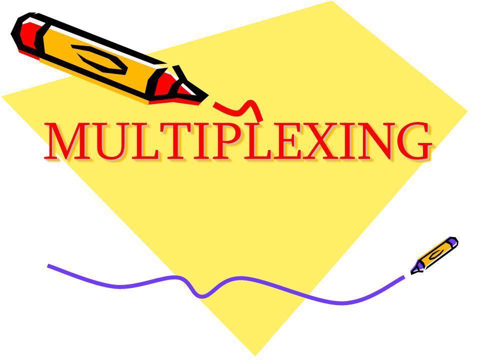 MULTIPLEXINGMULTIPLEXING