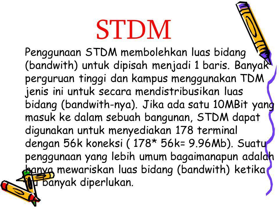STDM Penggunaan STDM membolehkan luas bidang (bandwith) untuk dipisah menjadi 1 baris. Banyak perguruan tinggi dan kampus menggunakan TDM jenis ini un