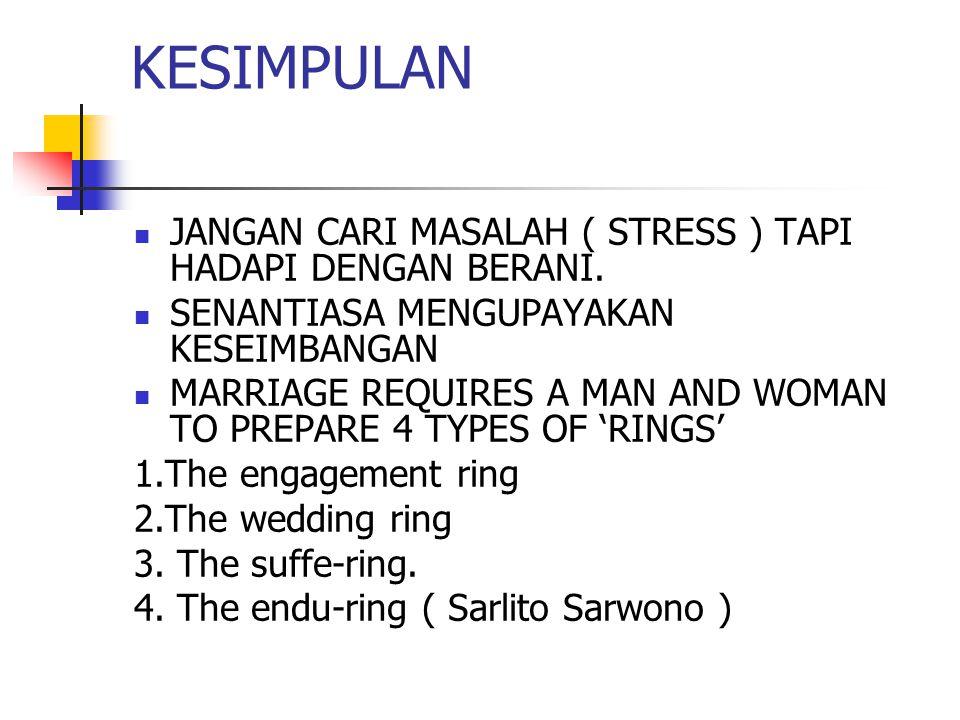KESIMPULAN JANGAN CARI MASALAH ( STRESS ) TAPI HADAPI DENGAN BERANI. SENANTIASA MENGUPAYAKAN KESEIMBANGAN MARRIAGE REQUIRES A MAN AND WOMAN TO PREPARE