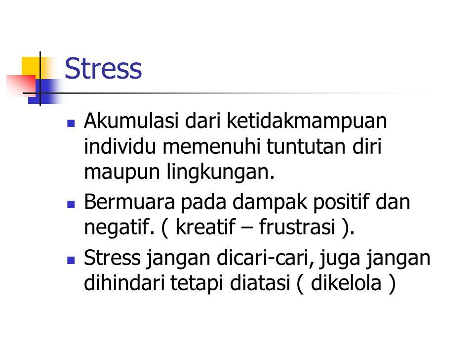 Stress Akumulasi dari ketidakmampuan individu memenuhi tuntutan diri maupun lingkungan. Bermuara pada dampak positif dan negatif. ( kreatif – frustras