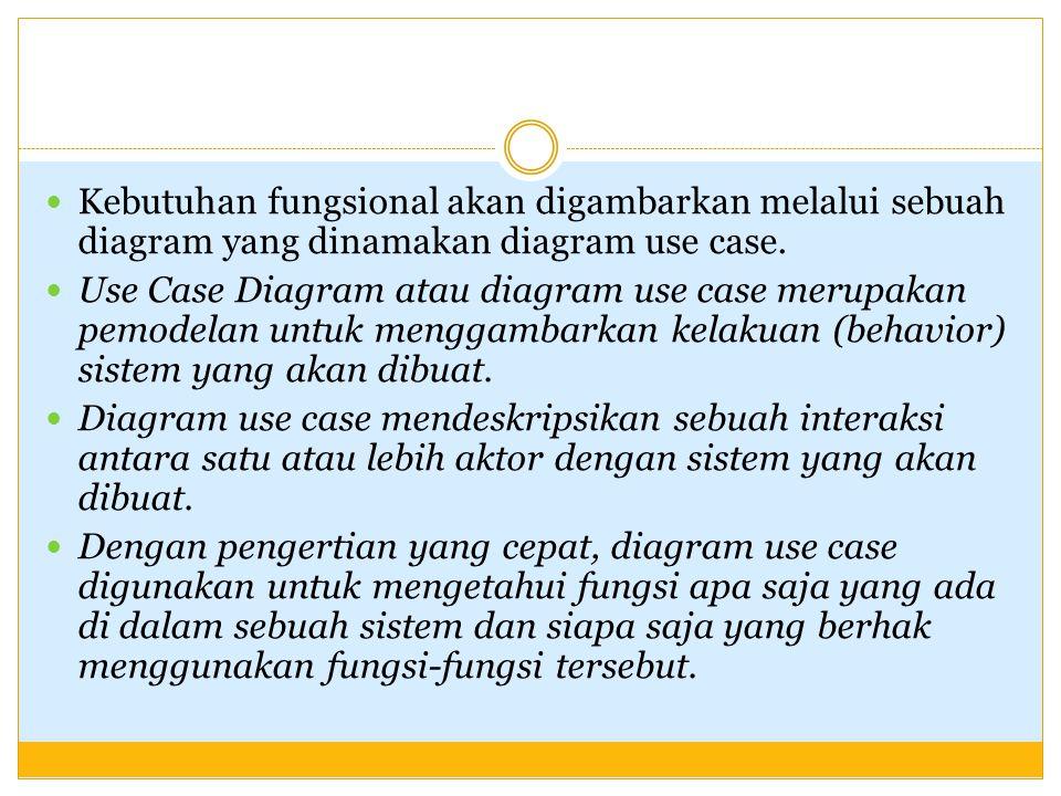 Kebutuhan fungsional akan digambarkan melalui sebuah diagram yang dinamakan diagram use case. Use Case Diagram atau diagram use case merupakan pemodel