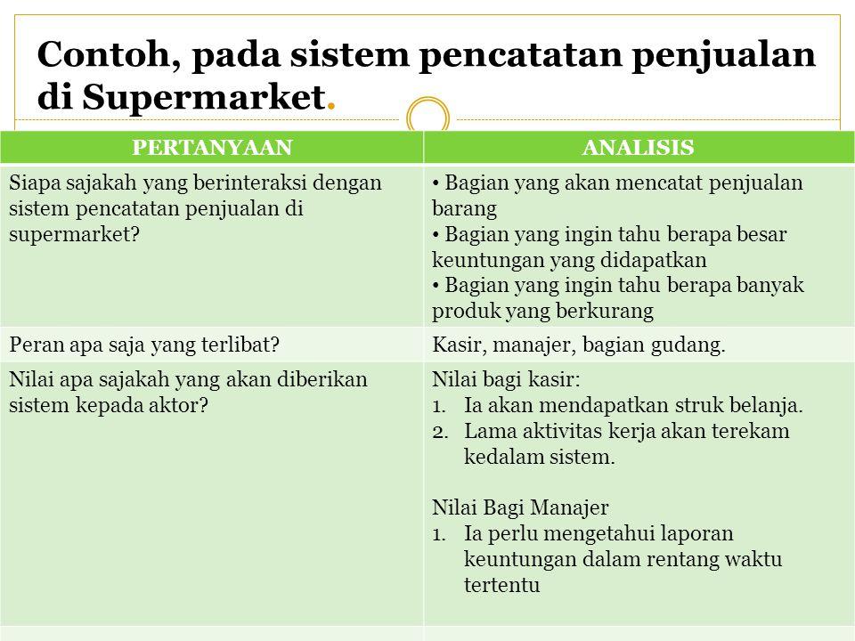 Contoh, pada sistem pencatatan penjualan di Supermarket. PERTANYAANANALISIS Siapa sajakah yang berinteraksi dengan sistem pencatatan penjualan di supe