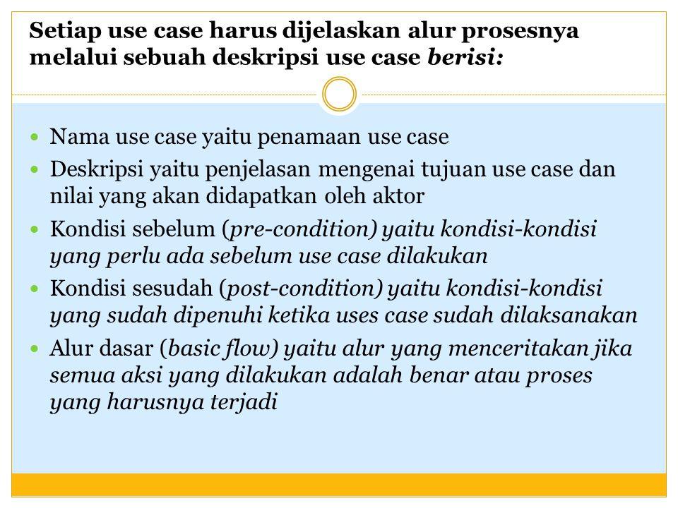 Setiap use case harus dijelaskan alur prosesnya melalui sebuah deskripsi use case berisi: Nama use case yaitu penamaan use case Deskripsi yaitu penjel