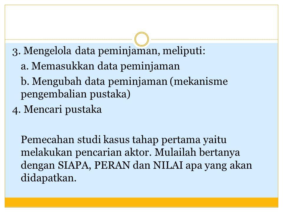 3. Mengelola data peminjaman, meliputi: a. Memasukkan data peminjaman b. Mengubah data peminjaman (mekanisme pengembalian pustaka) 4. Mencari pustaka
