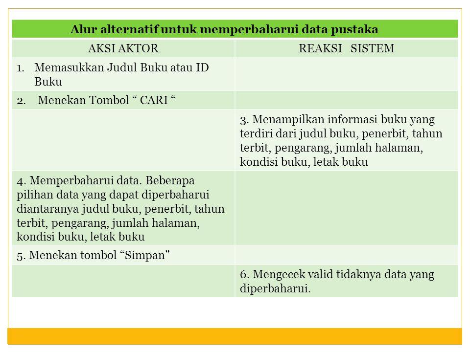 "Alur alternatif untuk memperbaharui data pustaka AKSI AKTORREAKSI SISTEM 1.Memasukkan Judul Buku atau ID Buku 2. Menekan Tombol "" CARI "" 3. Menampilka"