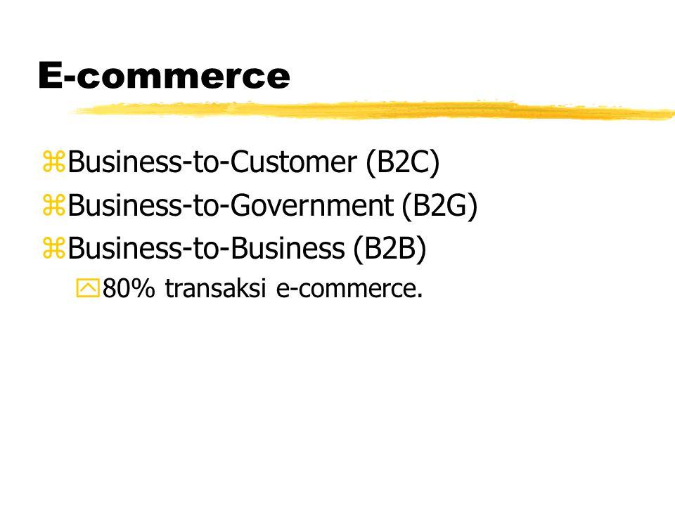 E-Commerce Rumit