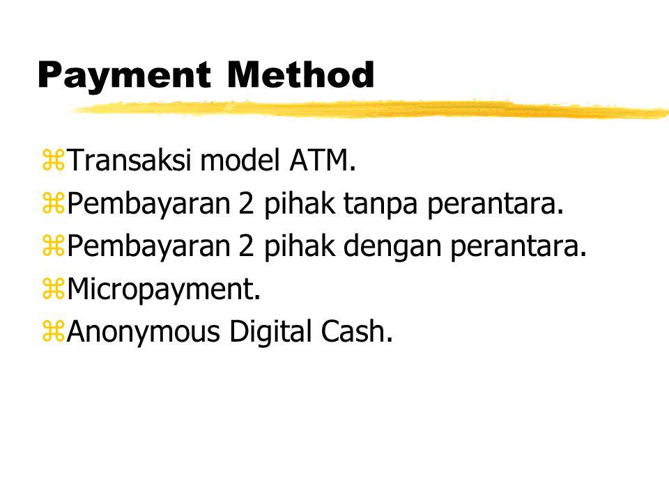 Isu utama e-commerce zPayment Method zCertificate Authority zInternet Infrastructure yTidak harus Web.