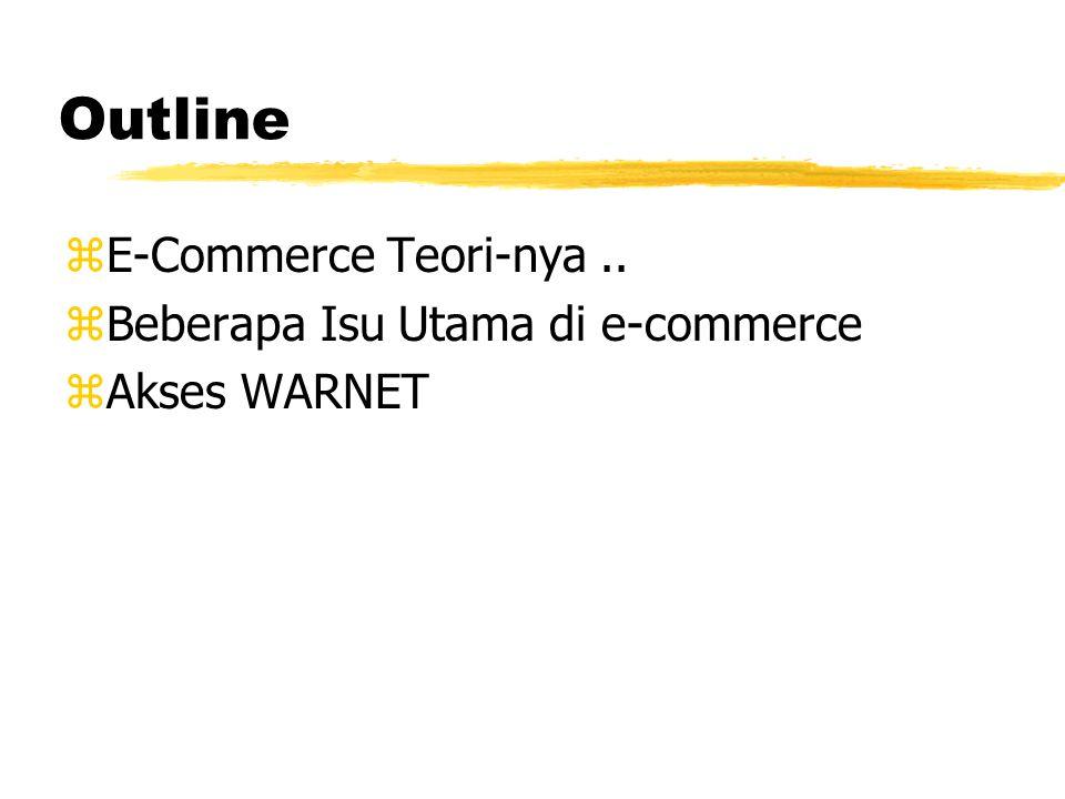 Outline zE-Commerce Teori-nya.. zBeberapa Isu Utama di e-commerce zAkses WARNET