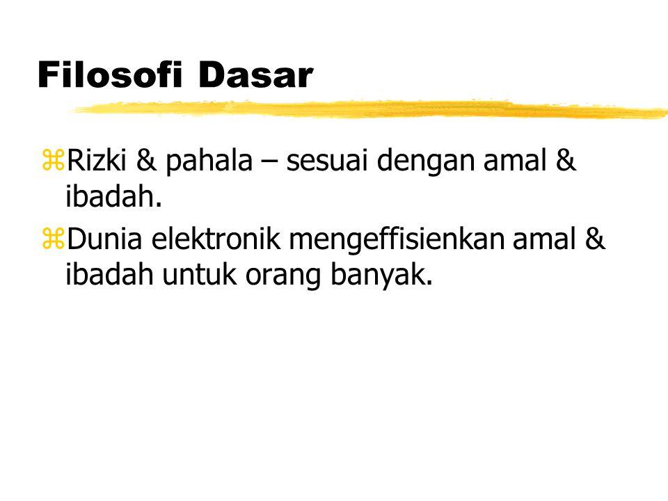 Contoh Offensive di Lapangan zCanada Indonesia Technology Network zwong-cilik@isnet.itb.ac.id