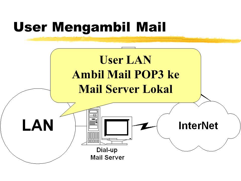 ETRN host mengirim mail ETRN host Kirim mail